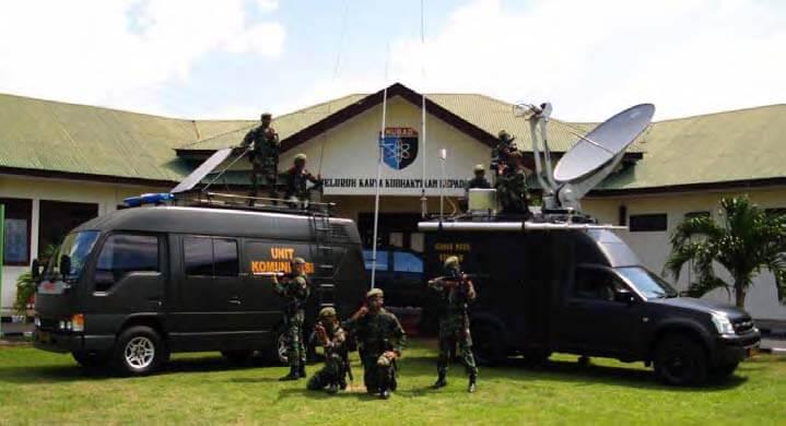 Korps Perhubungan Tentara Nasional Indonesia Angkatan Darat